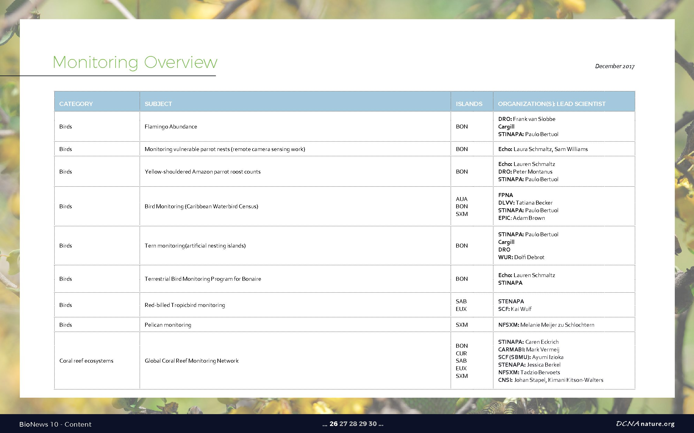 Index of /wp-content/uploads/2018/02
